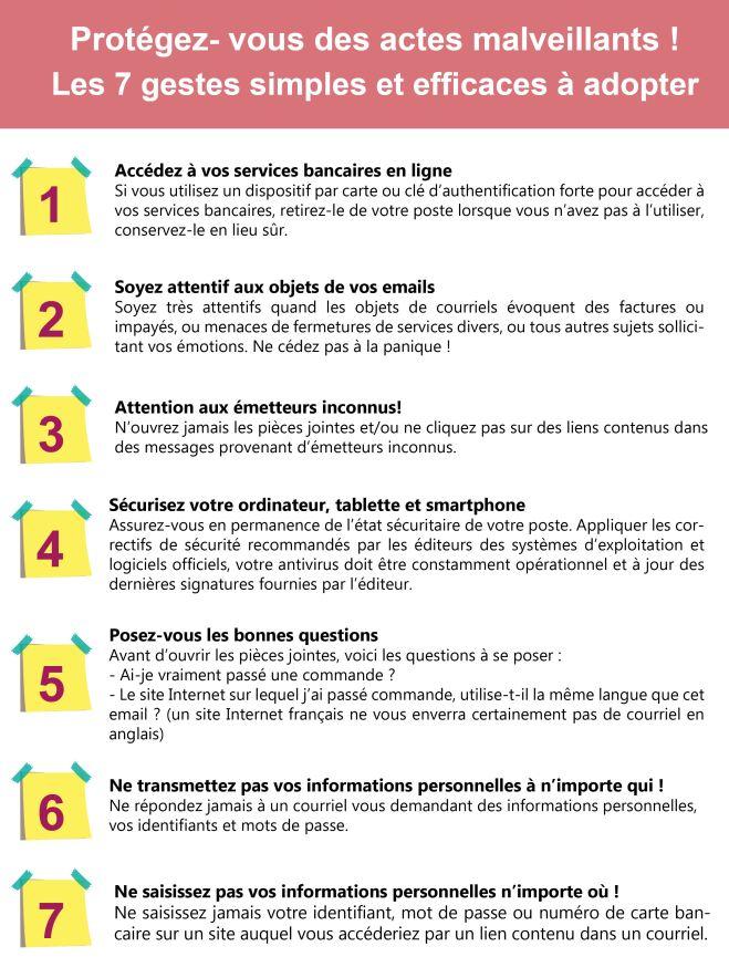 Bons gestes Federation Banque Française